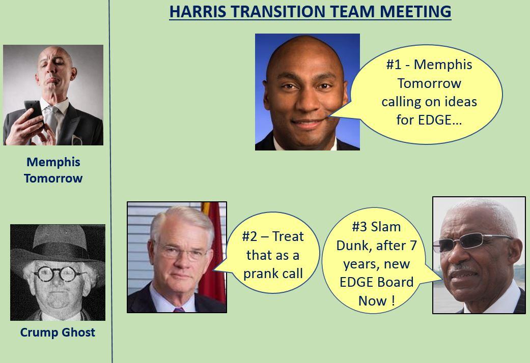 Harris Trans