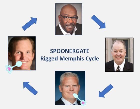 spoonergatecycle